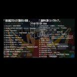 TBSラジオ CITY CHILL CLUB 2021年1月 金曜 (4週目) RAM RIDER